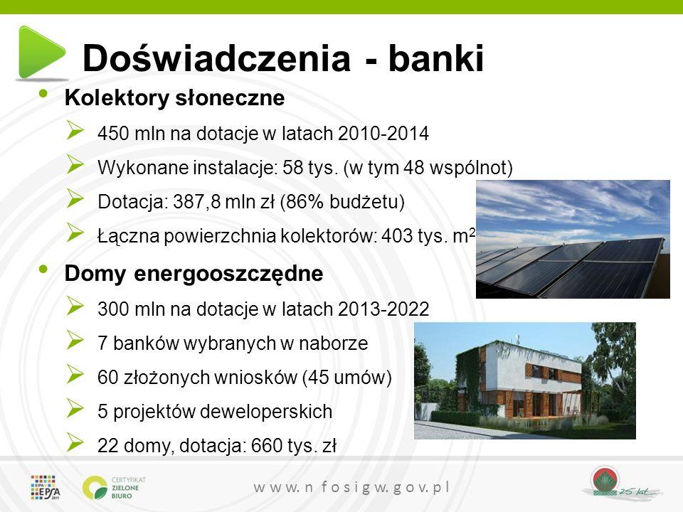 w w w. n f o s i g w. g o v. p l Doświadczenia - banki Kolektory słoneczne 450 mln na dotacje w latach 2010-2014 Wykonane instalacje: 58 tys. (w tym 4