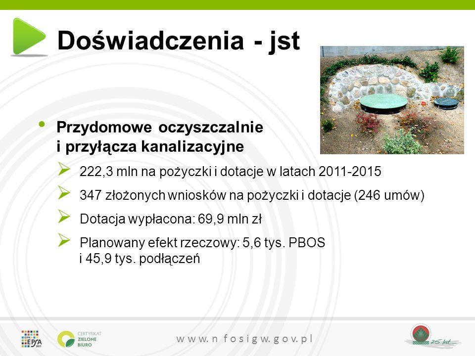 w w w. n f o s i g w. g o v. p l Doświadczenia - jst Przydomowe oczyszczalnie i przyłącza kanalizacyjne 222,3 mln na pożyczki i dotacje w latach 2011-