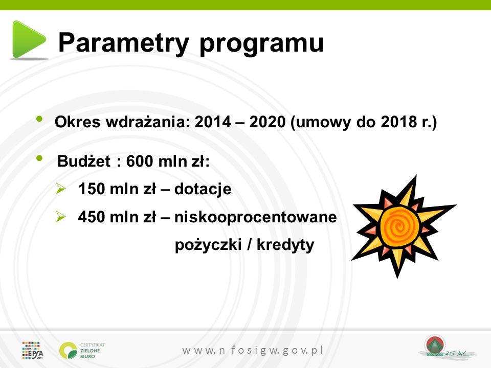 w w w. n f o s i g w. g o v. p l Parametry programu Okres wdrażania: 2014 – 2020 (umowy do 2018 r.) Budżet : 600 mln zł: 150 mln zł – dotacje 450 mln