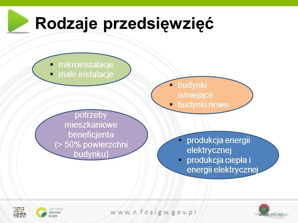 w w w. n f o s i g w. g o v. p l Rodzaje przedsięwzięć produkcja energii elektrycznej produkcja ciepła i energii elektrycznej budynki istniejące budyn