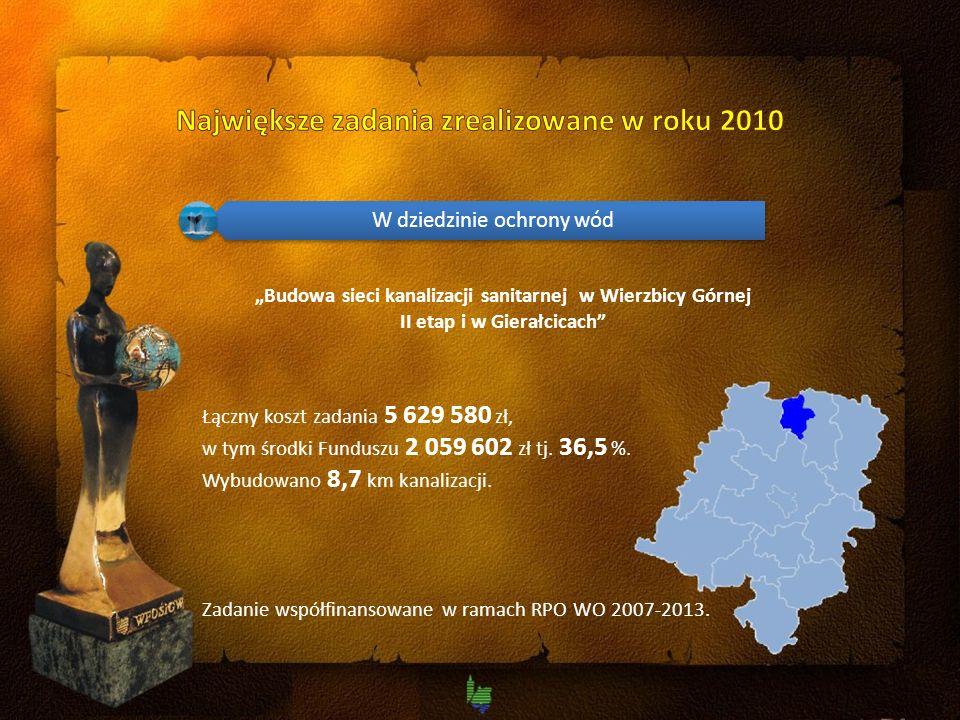 Łączny koszt zadania 5 629 580 zł, w tym środki Funduszu 2 059 602 zł tj.