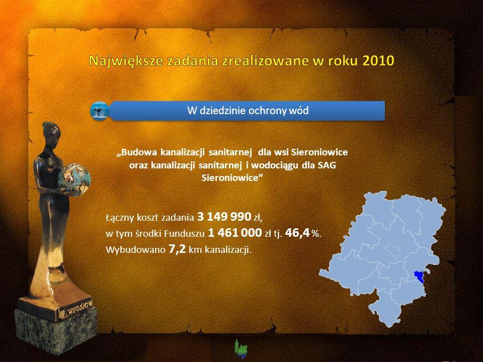 Łączny koszt zadania 3 149 990 zł, w tym środki Funduszu 1 461 000 zł tj.