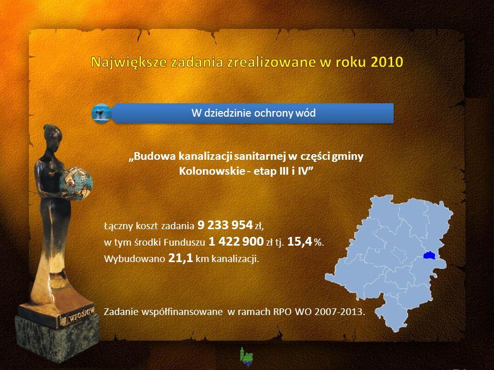 Łączny koszt zadania 9 233 954 zł, w tym środki Funduszu 1 422 900 zł tj.
