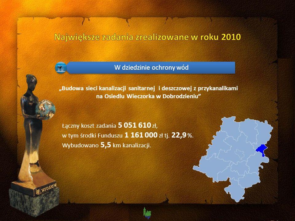 Łączny koszt zadania 5 051 610 zł, w tym środki Funduszu 1 161 000 zł tj.
