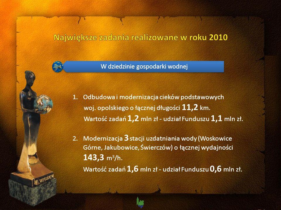 1.Odbudowa i modernizacja cieków podstawowych woj.