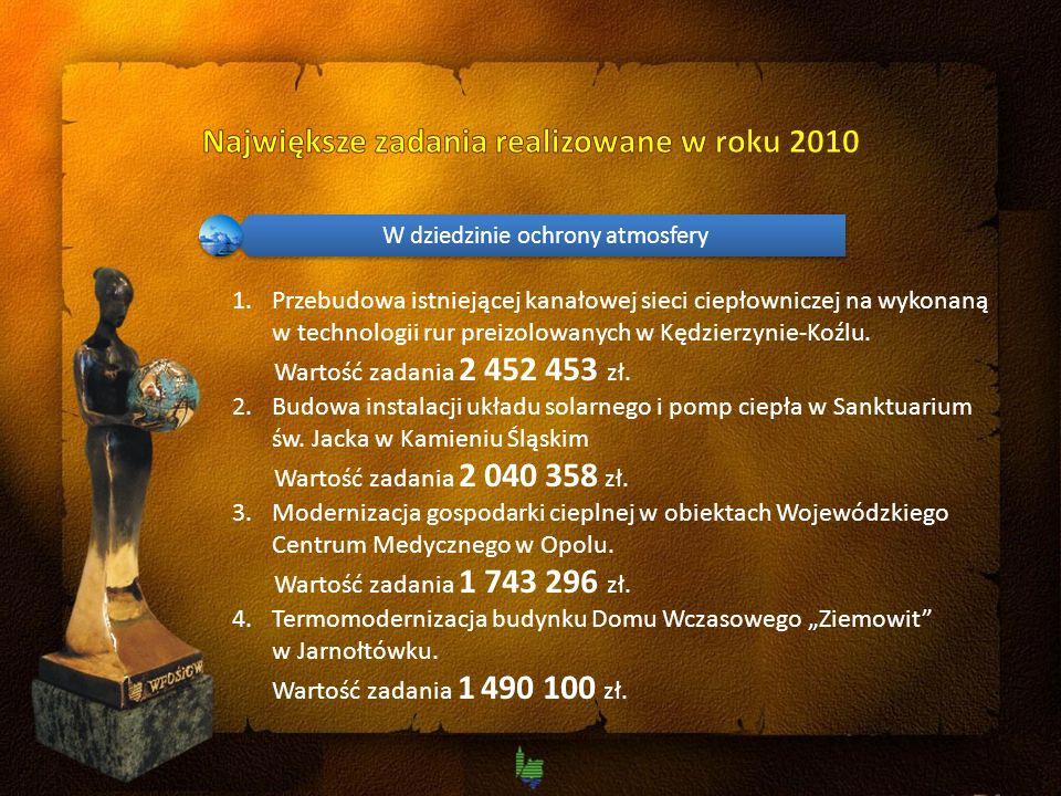 1.Przebudowa istniejącej kanałowej sieci ciepłowniczej na wykonaną w technologii rur preizolowanych w Kędzierzynie-Koźlu.