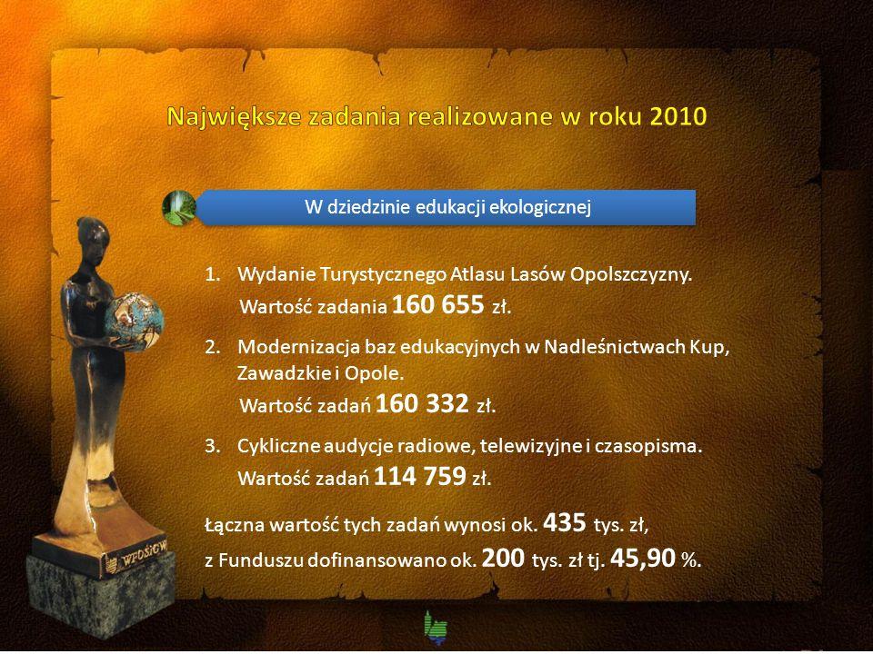 1.Wydanie Turystycznego Atlasu Lasów Opolszczyzny.