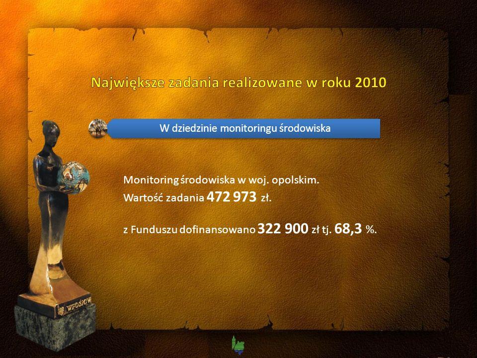 Monitoring środowiska w woj. opolskim. Wartość zadania 472 973 zł.