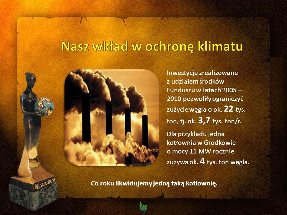 Inwestycje zrealizowane z udziałem środków Funduszu w latach 2005 – 2010 pozwoliły ograniczyć zużycie węgla o ok.