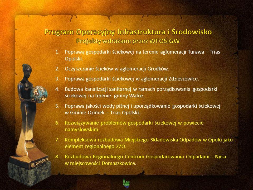 1.Poprawa gospodarki ściekowej na terenie aglomeracji Turawa – Trias Opolski.