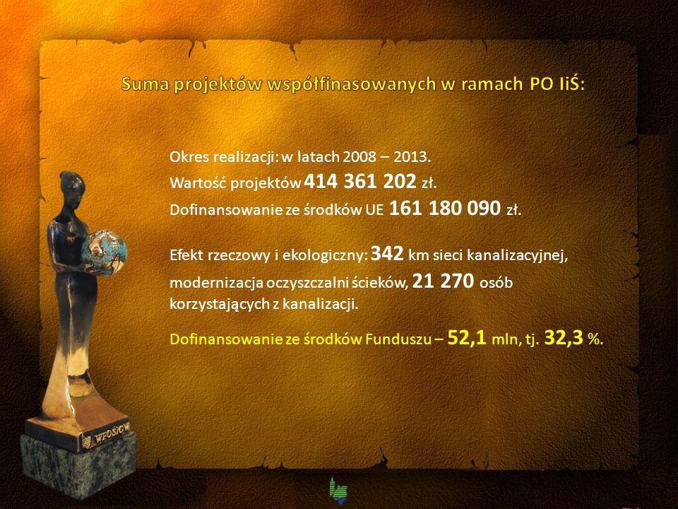 Okres realizacji: w latach 2008 – 2013. Wartość projektów 414 361 202 zł.