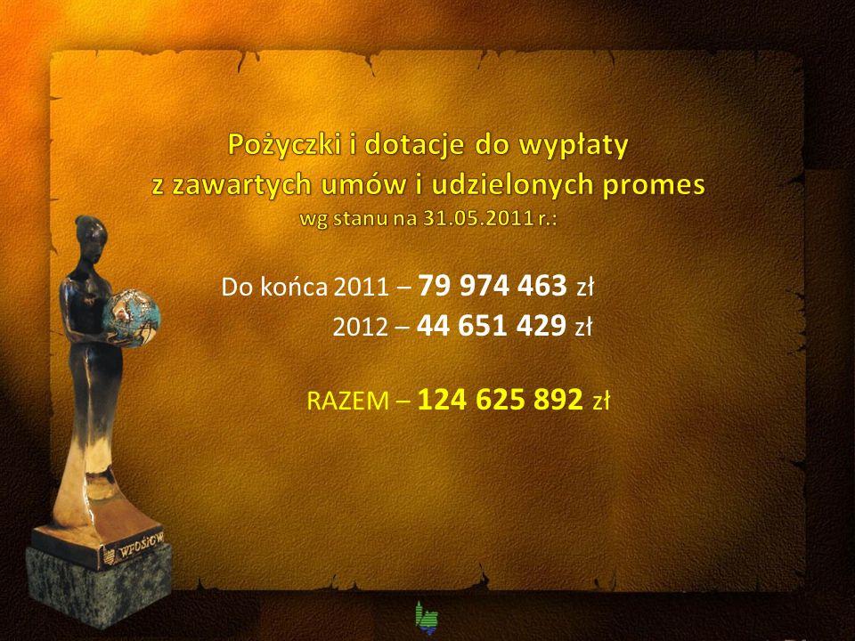 Do końca 2011 – 79 974 463 zł 2012 – 44 651 429 zł RAZEM – 124 625 892 zł