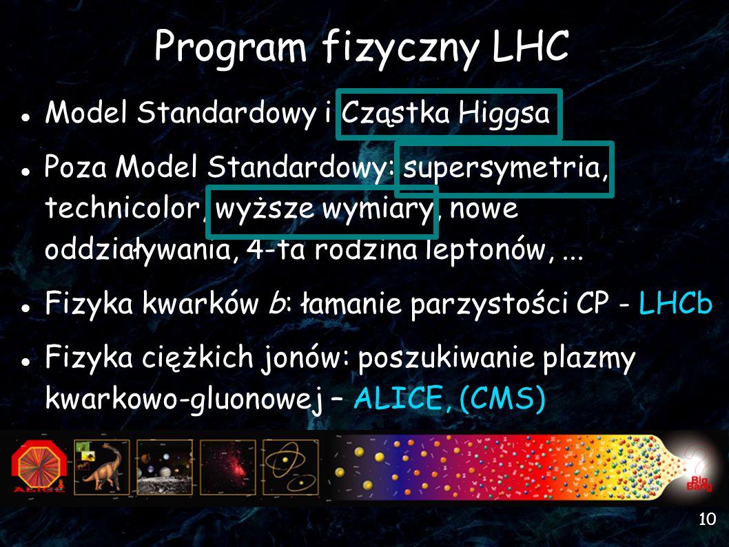 10 Program fizyczny LHC Model Standardowy i Cząstka Higgsa Poza Model Standardowy: supersymetria, technicolor, wyższe wymiary, nowe oddziaływania, 4-ta rodzina leptonów,...