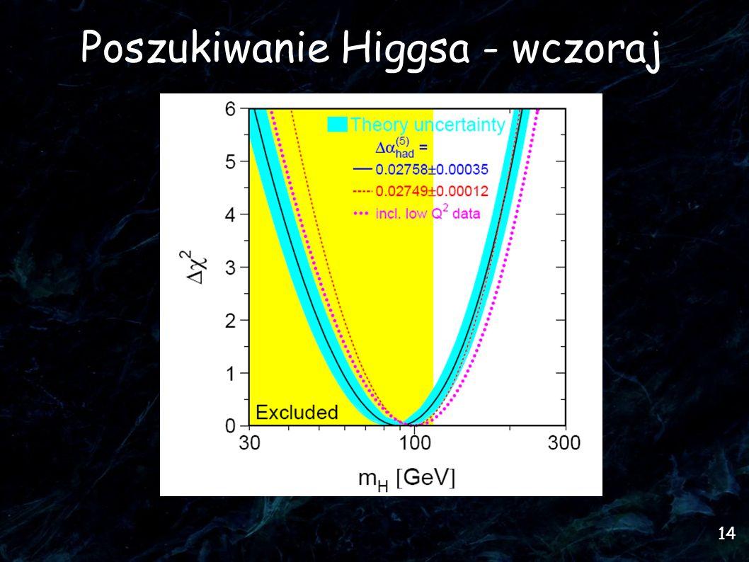 14 Poszukiwanie Higgsa - wczoraj