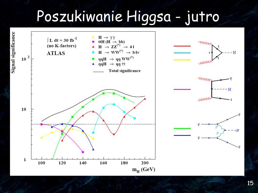 15 Poszukiwanie Higgsa - jutro