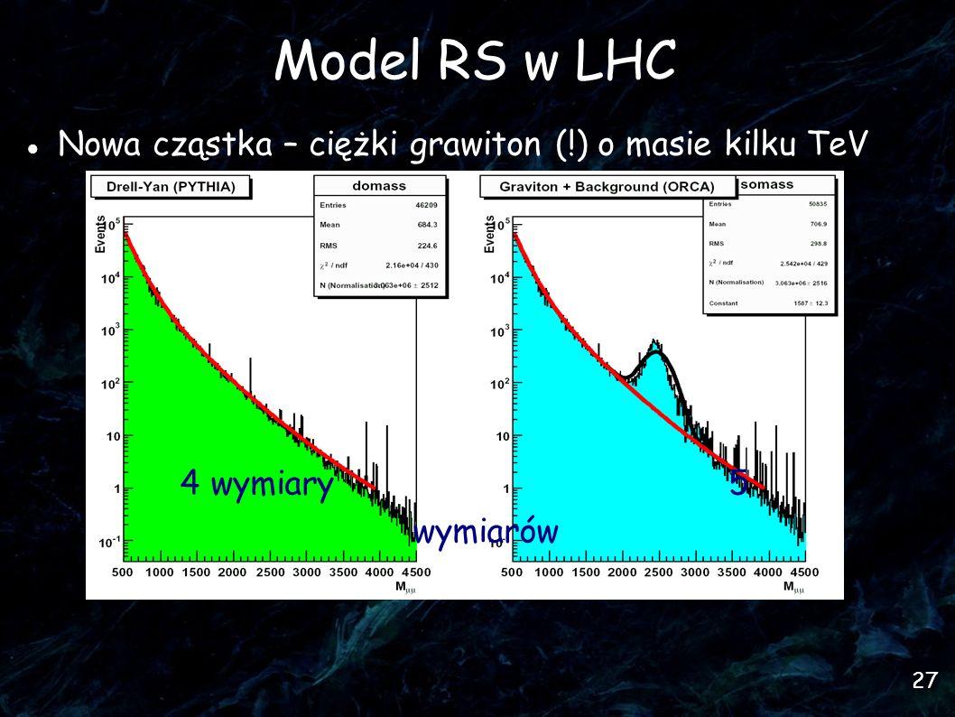 27 Model RS w LHC Nowa cząstka – ciężki grawiton (!) o masie kilku TeV 4 wymiary5 wymiarów
