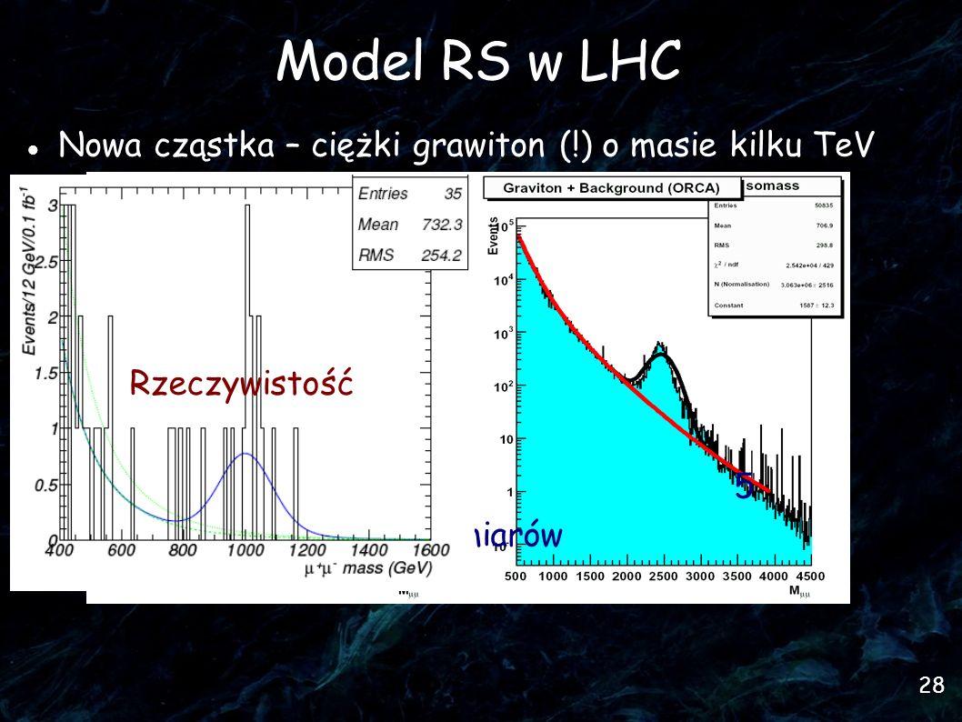 28 Model RS w LHC Nowa cząstka – ciężki grawiton (!) o masie kilku TeV 4 wymiary5 wymiarów Rzeczywistość