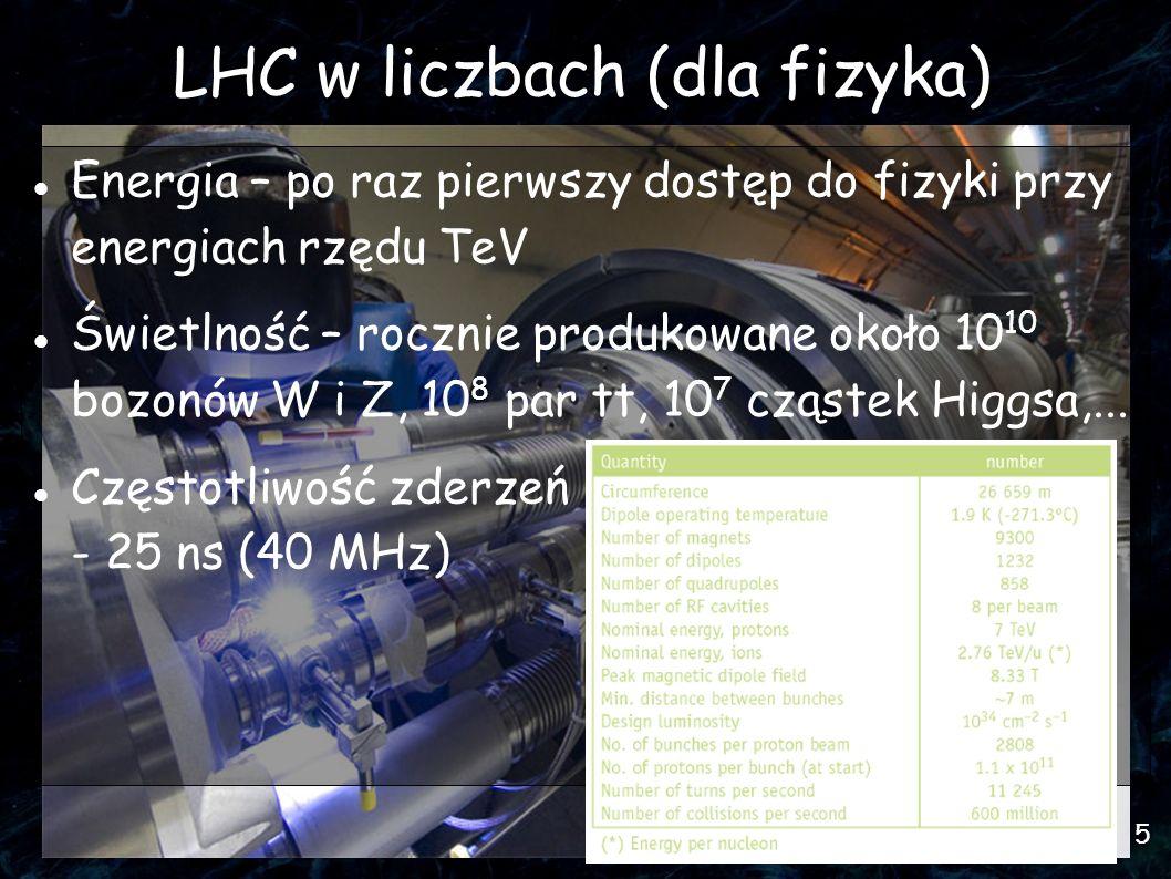 5 LHC w liczbach (dla fizyka) Energia – po raz pierwszy dostęp do fizyki przy energiach rzędu TeV Świetlność – rocznie produkowane około 10 10 bozonów W i Z, 10 8 par tt, 10 7 cząstek Higgsa,...