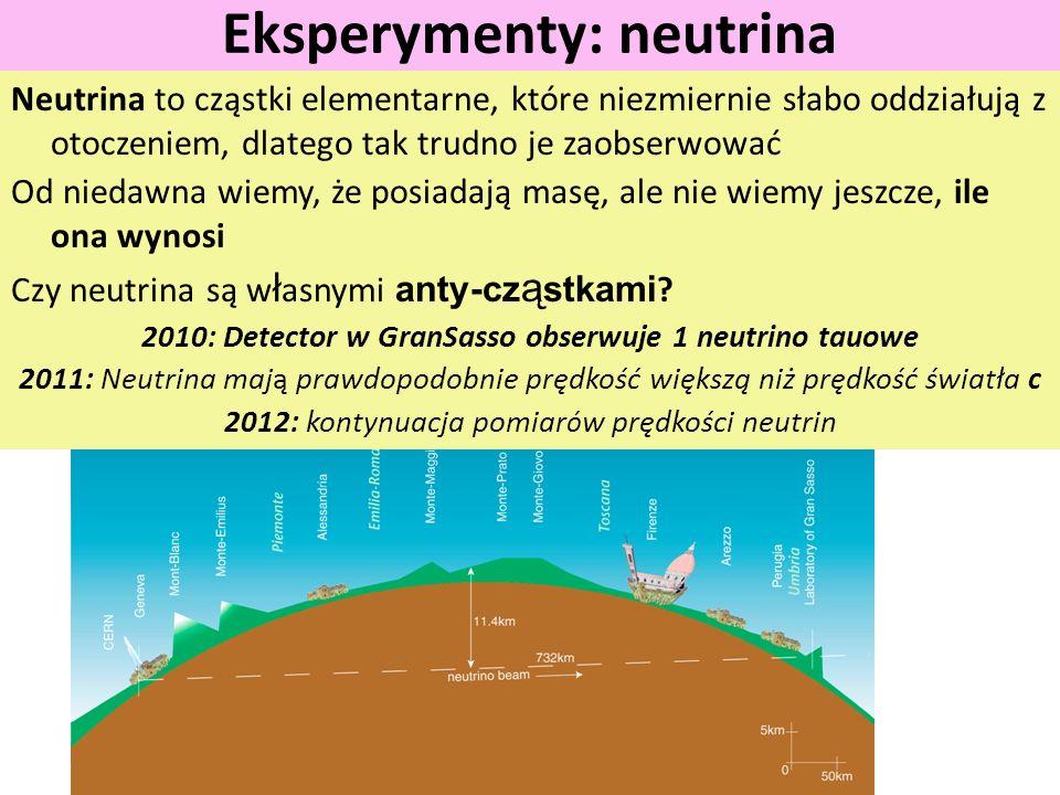 Eksperymenty: neutrina Neutrina to cząstki elementarne, które niezmiernie słabo oddziałują z otoczeniem, dlatego tak trudno je zaobserwować Od niedawn