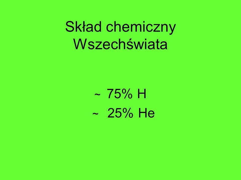 Skład chemiczny Wszechświata ~ 75% H ~ 25% He