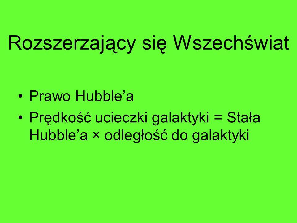 Rozszerzający się Wszechświat Prawo Hubblea Prędkość ucieczki galaktyki = Stała Hubblea × odległość do galaktyki