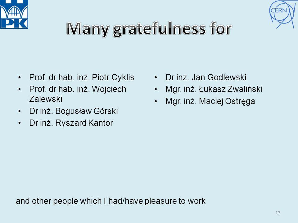 and other people which I had/have pleasure to work Prof. dr hab. inż. Piotr Cyklis Prof. dr hab. inż. Wojciech Zalewski Dr inż. Bogusław Górski Dr inż