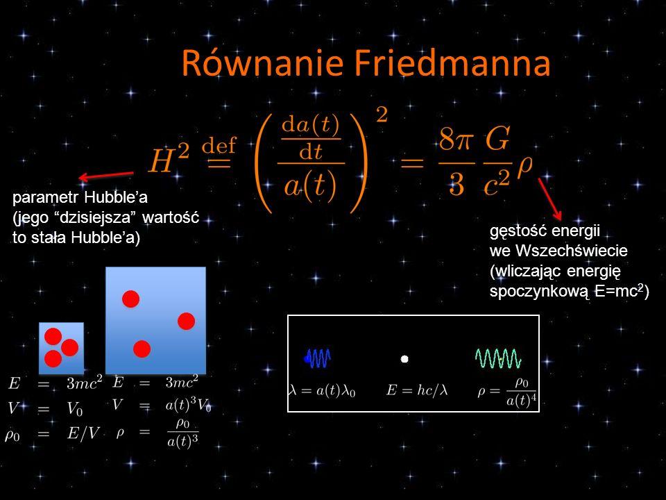 Równanie Friedmanna parametr Hubblea (jego dzisiejsza wartość to stała Hubblea) gęstość energii we Wszechświecie (wliczając energię spoczynkową E=mc 2