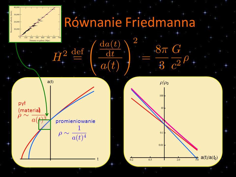 Równanie Friedmanna pył (materia) promieniowanie