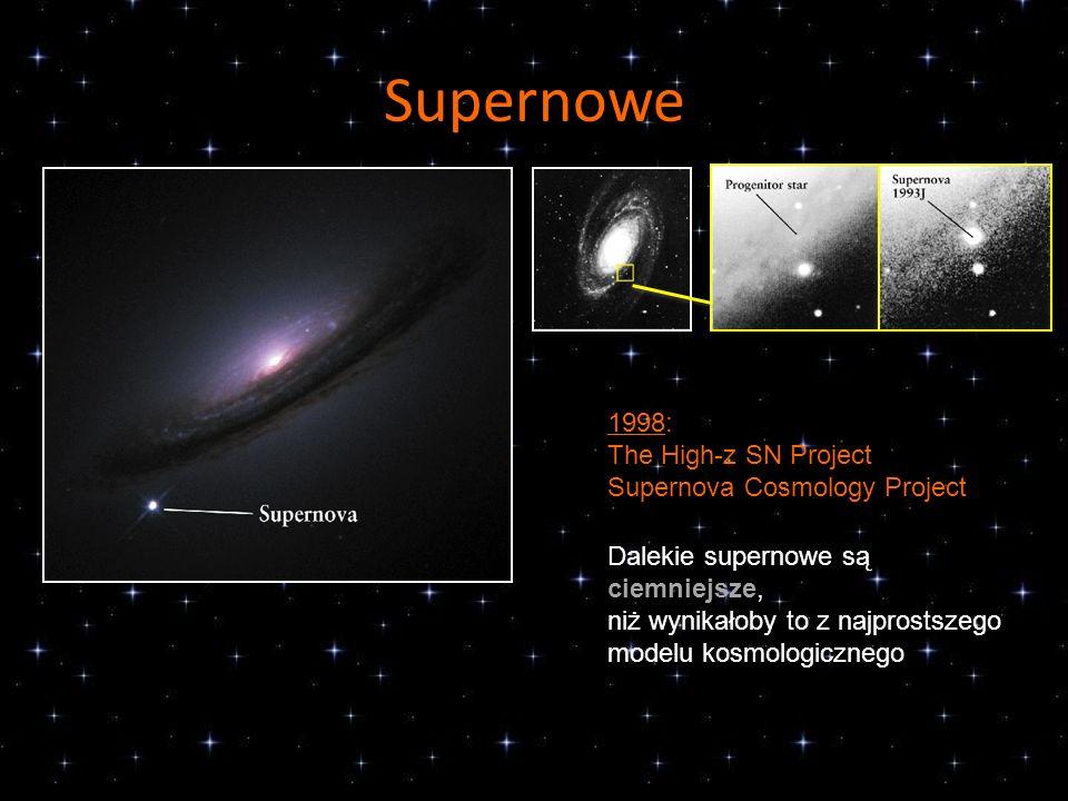 Supernowe 1998: The High-z SN Project Supernova Cosmology Project Dalekie supernowe są ciemniejsze, niż wynikałoby to z najprostszego modelu kosmologi