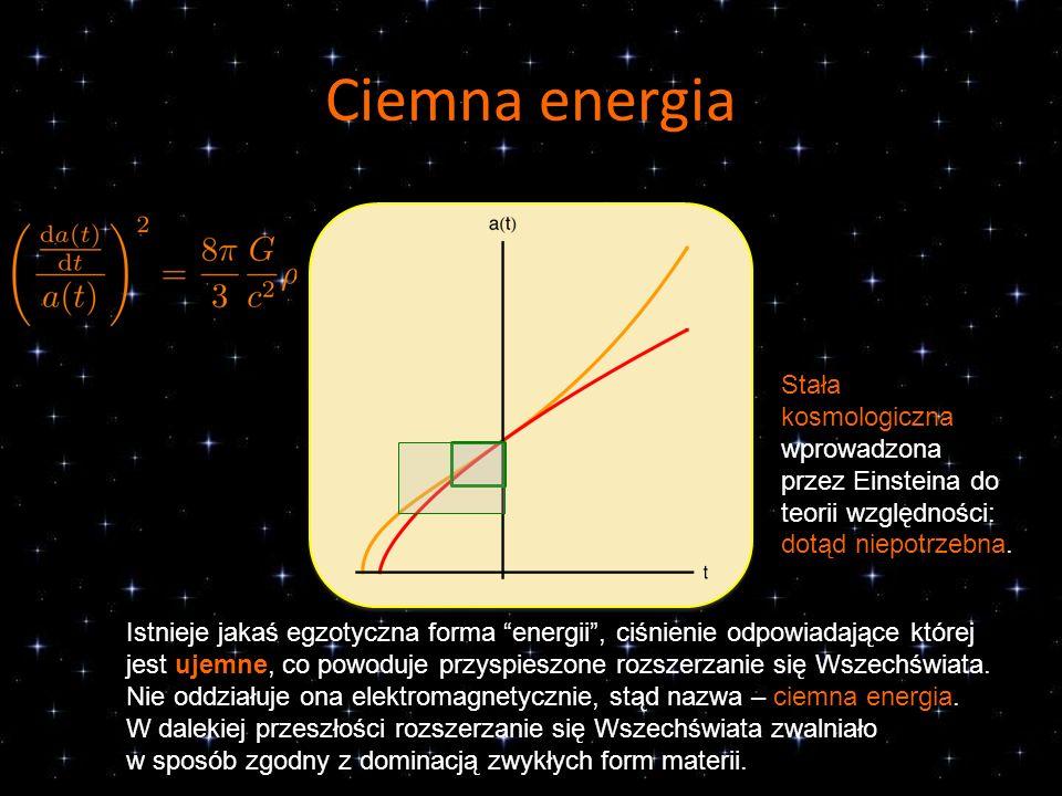 Ciemna energia Istnieje jakaś egzotyczna forma energii, ciśnienie odpowiadające której jest ujemne, co powoduje przyspieszone rozszerzanie się Wszechś