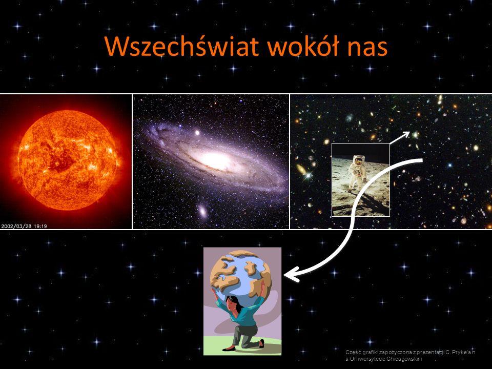 Wszechświat wokół nas Część grafiki zapożyczona z prezentacji C. Prykea n a Uniwersytecie Chicagowskim