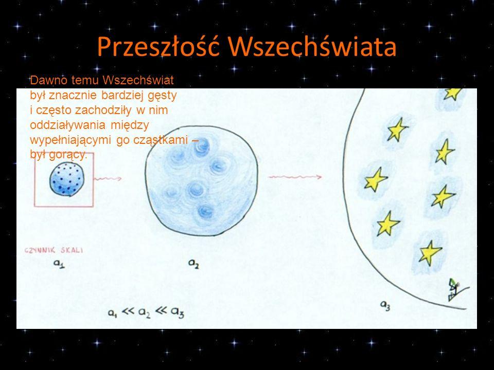 Przeszłość Wszechświata Dawno temu Wszechświat był znacznie bardziej gęsty i często zachodziły w nim oddziaływania między wypełniającymi go cząstkami