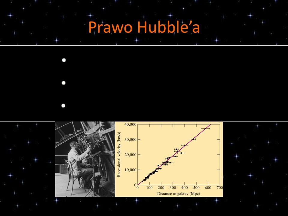Supernowe 1998: The High-z SN Project Supernova Cosmology Project Dalekie supernowe są ciemniejsze, niż wynikałoby to z najprostszego modelu kosmologicznego