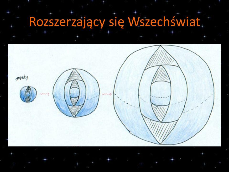 Ciemna materia Istnieje we Wszechświecie dużo materii nieemitującej promieniowania elektromagnetycznego; możemy ją dostrzec pośrednio przez efekty jej oddziaływań grawitacyjnych.