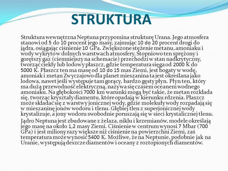 STRUKTURA Struktura wewnętrzna Neptuna przypomina strukturę Urana. Jego atmosfera stanowi od 5 do 10 procent jego masy, zajmując 10 do 20 procent drog