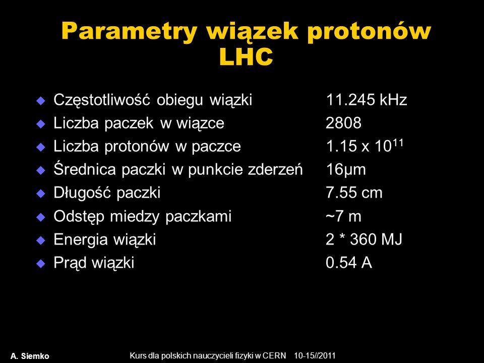 Kurs dla polskich nauczycieli fizyki w CERN 10-15//2011 Parametry wiązek protonów LHC Częstotliwość obiegu wiązki11.245 kHz Liczba paczek w wiązce2808