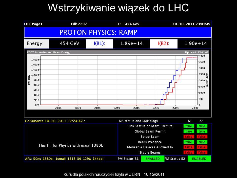 Kurs dla polskich nauczycieli fizyki w CERN 10-15//2011 Wstrzykiwanie wiązek do LHC