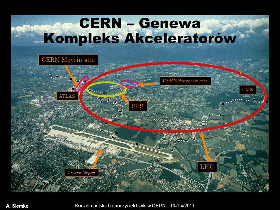 Kurs dla polskich nauczycieli fizyki w CERN 10-15//2011 A. Siemko Geneva Airport LHC CERN Meyrin site SPS CERN Prevessin site CMS ATLAS CERN – Genewa