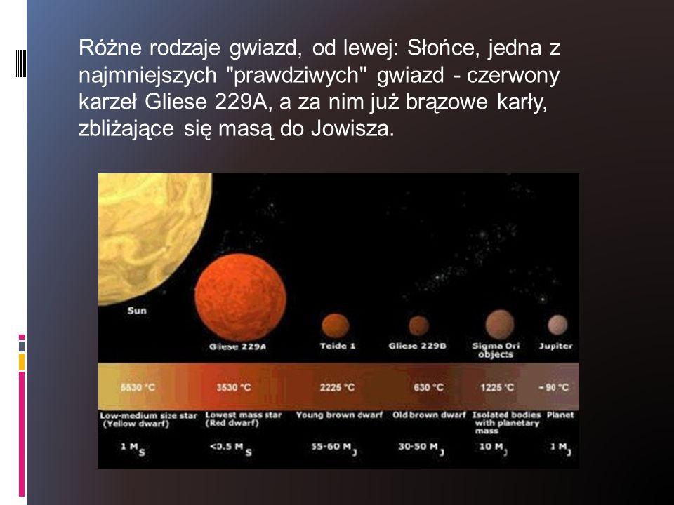Różne rodzaje gwiazd, od lewej: Słońce, jedna z najmniejszych