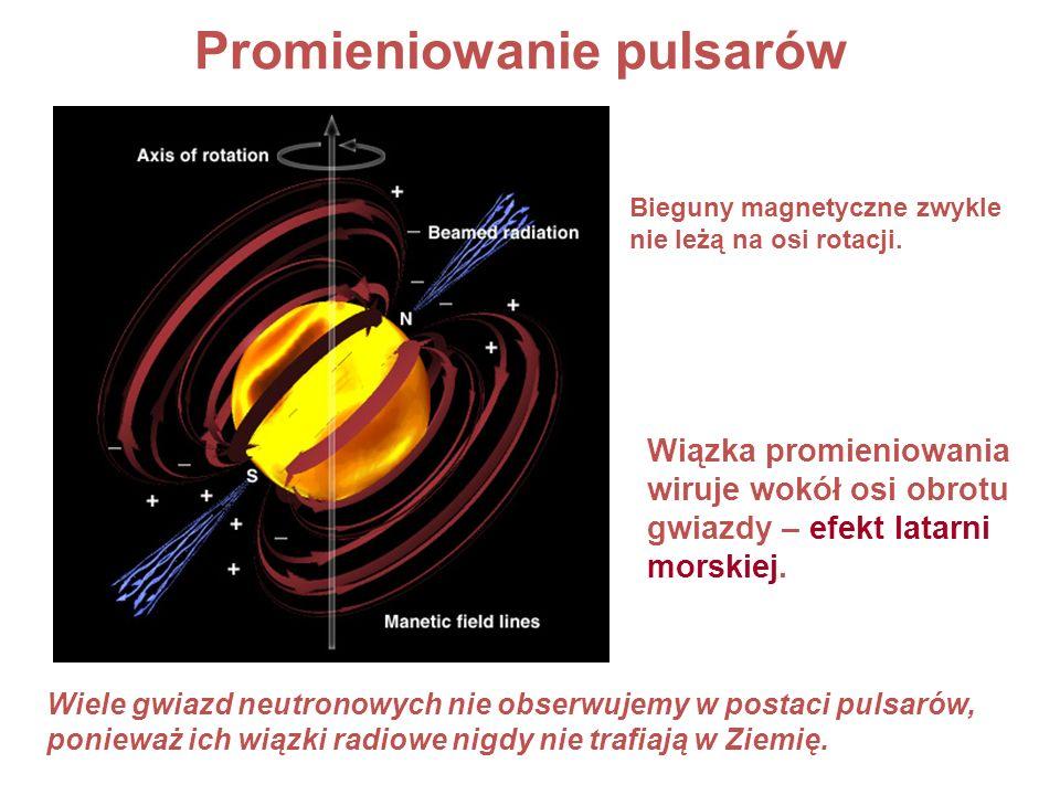 Promieniowanie pulsarów Wiązka promieniowania wiruje wokół osi obrotu gwiazdy – efekt latarni morskiej. Bieguny magnetyczne zwykle nie leżą na osi rot