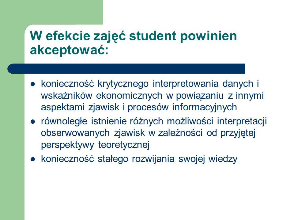 Program konwersatorium – cz.I 1.