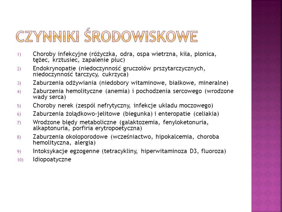 1) Choroby infekcyjne (różyczka, odra, ospa wietrzna, kiła, płonica, tężec, krztusiec, zapalenie płuc) 2) Endokrynopatie (niedoczynność gruczołów prsz