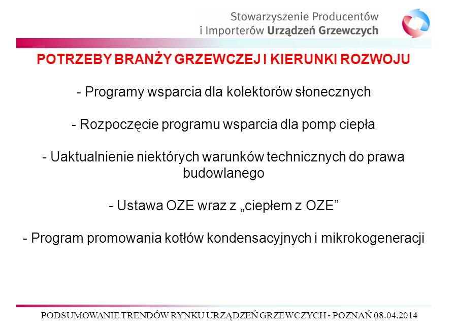PODSUMOWANIE TRENDÓW RYNKU URZĄDZEŃ GRZEWCZYCH - POZNAŃ 08.04.2014 POTRZEBY BRANŻY GRZEWCZEJ I KIERUNKI ROZWOJU - Programy wsparcia dla kolektorów słonecznych - Rozpoczęcie programu wsparcia dla pomp ciepła - Uaktualnienie niektórych warunków technicznych do prawa budowlanego - Ustawa OZE wraz z ciepłem z OZE - Program promowania kotłów kondensacyjnych i mikrokogeneracji