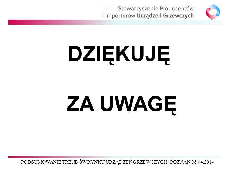 PODSUMOWANIE TRENDÓW RYNKU URZĄDZEŃ GRZEWCZYCH - POZNAŃ 08.04.2014 DZIĘKUJĘ ZA UWAGĘ