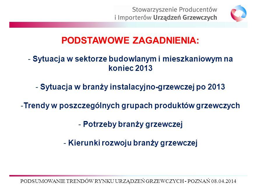 PODSUMOWANIE TRENDÓW RYNKU URZĄDZEŃ GRZEWCZYCH - POZNAŃ 08.04.2014 PODSTAWOWE ZAGADNIENIA: - Sytuacja w sektorze budowlanym i mieszkaniowym na koniec