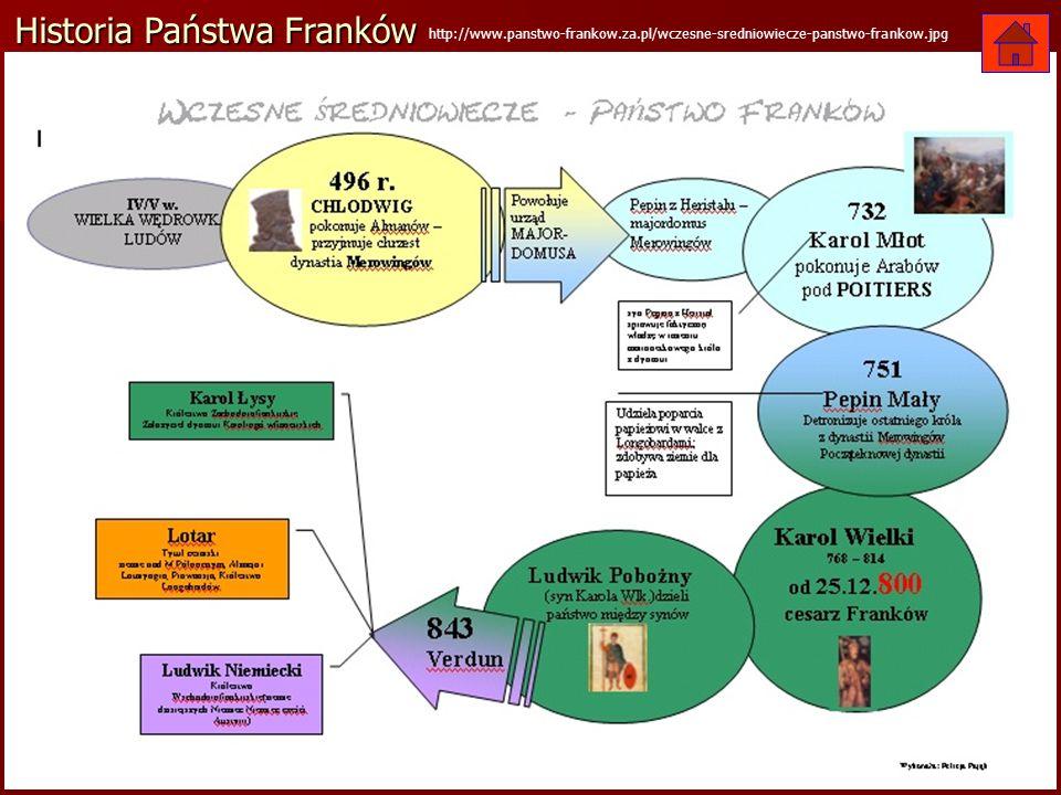 http://www.panstwo-frankow.za.pl/wczesne-sredniowiecze-panstwo-frankow.jpg Historia Państwa Franków