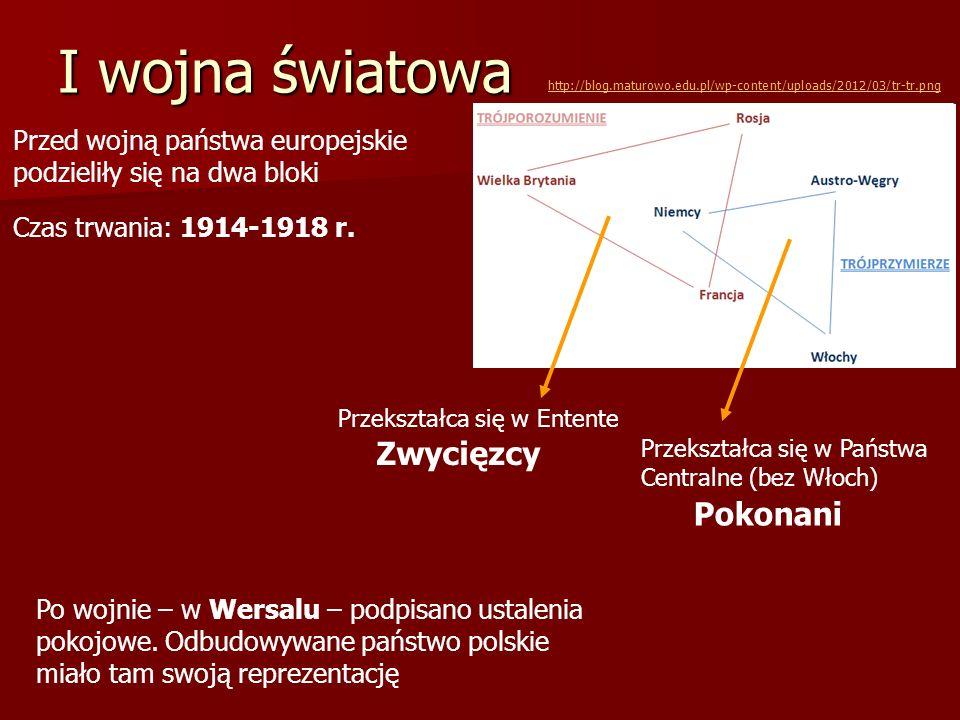 I wojna światowa Przed wojną państwa europejskie podzieliły się na dwa bloki Czas trwania: 1914-1918 r. Przekształca się w Entente Przekształca się w