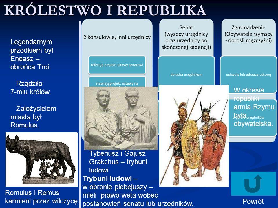 KRÓLESTWO I REPUBLIKA Legendarnym przodkiem był Eneasz – obrońca Troi.
