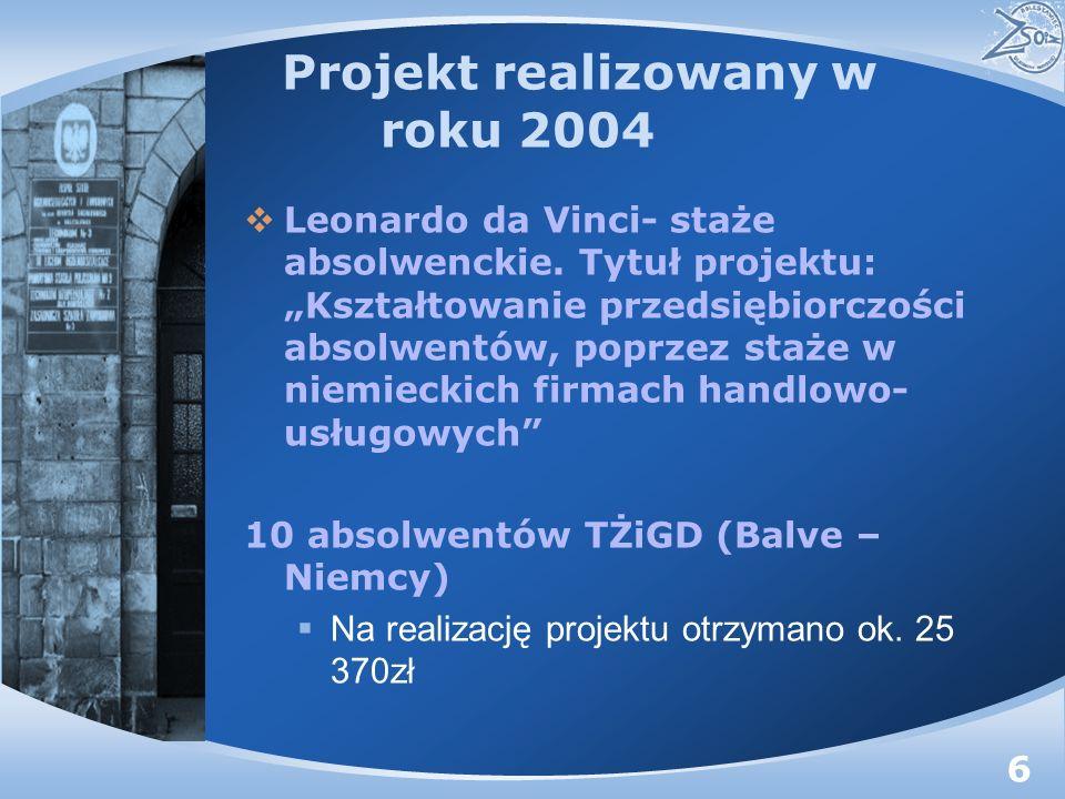 Projekt realizowany w roku 2004 Leonardo da Vinci- staże absolwenckie.