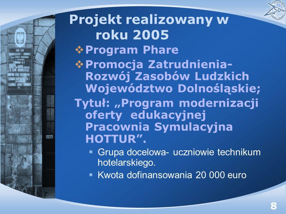Projekt realizowany w roku 2005 Program Phare Promocja Zatrudnienia- Rozwój Zasobów Ludzkich Województwo Dolnośląskie; Tytuł: Program modernizacji oferty edukacyjnej Pracownia Symulacyjna HOTTUR.